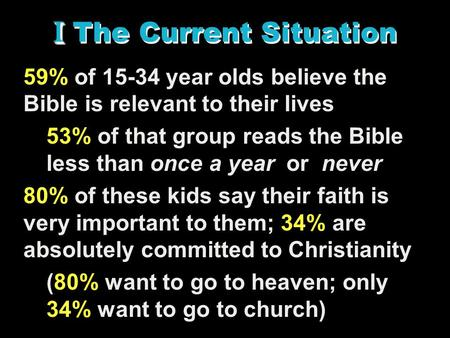 I I The Current Situation 59% of 15-34 year olds believe the Bible is relevant to their lives 53% of that group reads the Bible less than once a year or.