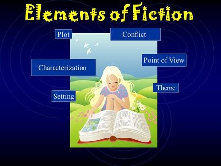 Elements of Fiction Plot Theme Setting Characterization Point of View Conflict.