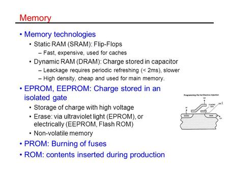 Memory Memory technologies Static RAM (SRAM): Flip-Flops –Fast, expensive, used for caches Dynamic RAM (DRAM): Charge stored in capacitor –Leackage requires.
