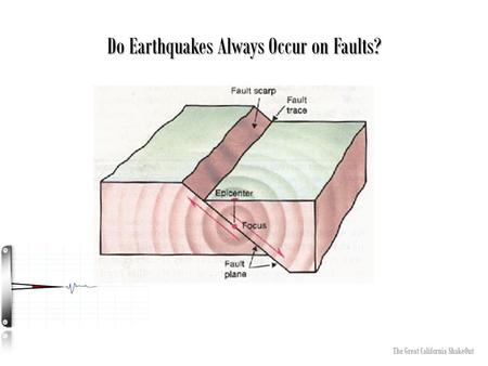Do Earthquakes Always Occur on Faults? The Great California ShakeOut.