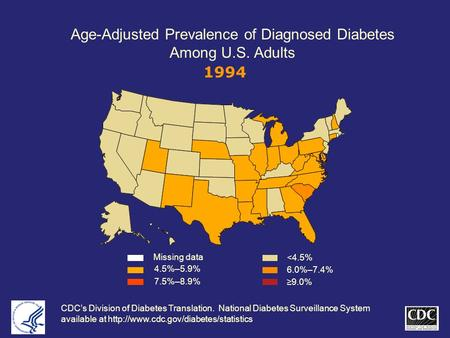 Age-Adjusted Prevalence of Diagnosed Diabetes Among U.S. Adults <4.5% Missing data 4.5%–5.9% 6.0%–7.4% 7.5%–8.9% ≥9.0% CDC's Division of Diabetes Translation.