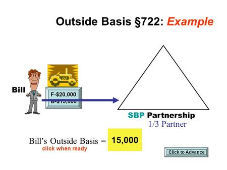 25 Outside Basis §722: Example SBP Partnership Bill 1/3 Partner Bill's Outside Basis = ? F-$20,000 B-$15,000 15,000 click when ready Click to Advance.
