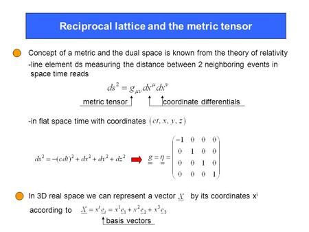 Reciprocal lattice and the metric tensor Concept of a metric and the dual space is known from the theory of relativity -line element ds measuring the distance.