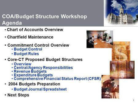 1 Chart of Accounts Overview Chartfield Maintenance Commitment Control Overview Budget Control Budget Rules Core-CT Proposed Budget Structures Overview.