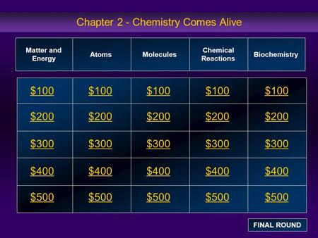 Chapter 2 - Chemistry Comes Alive $100 $200 $300 $400 $500 $100$100$100 $200 $300 $400 $500 Matter and Energy AtomsMolecules Chemical Reactions Biochemistry.