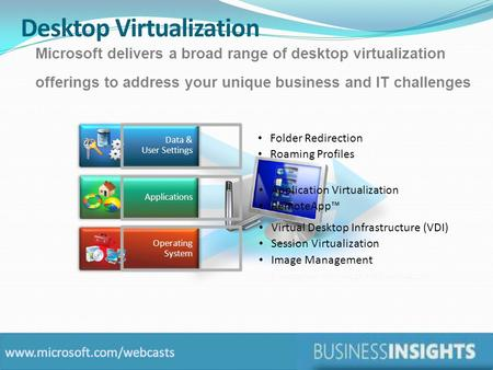 Desktop Virtualization Microsoft delivers a broad range of desktop virtualization offerings to address your unique business and IT challenges Folder Redirection.