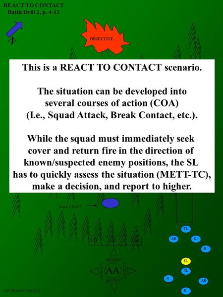 N REACT TO CONTACT Battle Drill 2, p. 4-12 AA SECURITY LD LD LD TL AR R G TL G R AR SL NOT DRAWN TO SCALE OBJECTIVE RALLY POINT This is a REACT TO CONTACT.