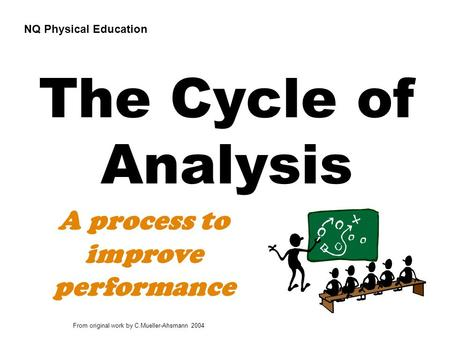 From original work by C.Mueller-Ahsmann 2004 The Cycle of Analysis NQ Physical Education A process to improve performance.