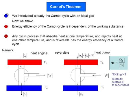 TcTc ThTh heat pump TcTc ThTh heat engine Carnot's Theorem We introduced already the Carnot cycle with an ideal gas Now we show: 1 Energy efficiency of.