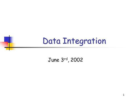 1 Data Integration June 3 rd, 2002. 2 What is Data Integration? uniform accessmultiple autonomousheterogeneousdistributed Provide uniform access to data.