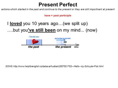 Present Perfect actions which started in the past and continue to the present or they are still importnant at present have + past participle I loved you.
