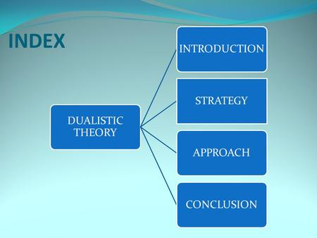 INDEX DUALISTIC THEORY INTRODUCTION STRATEGY APPROACHCONCLUSION.