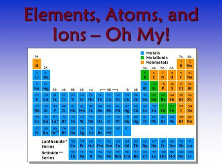 Elements, Atoms, and Ions – Oh My! The Language of Chemistry CHEMICAL ELEMENTS -CHEMICAL ELEMENTS - –pure substances that cannot be decomposed by ordinary.