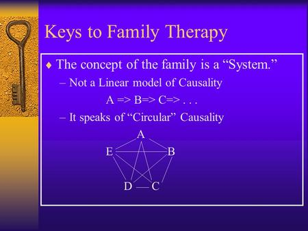 "Keys to Family Therapy The concept of the family is a ""System."""