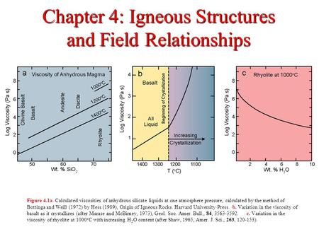 Chapter 4: Igneous Structures and Field Relationships Figure 4.1a. Calculated viscosities of anhydrous silicate liquids at one atmosphere pressure, calculated.