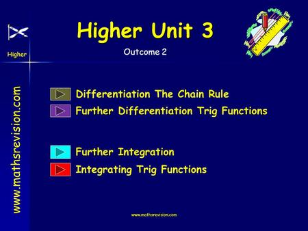 Higher Unit 3 Differentiation The Chain Rule