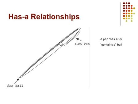 "Has-a Relationships A pen ""has a"" or ""contains a"" ball."