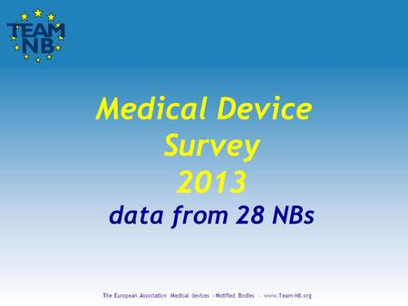 The European Association Medical devices - Notified Bodies - www.Team-NB.org Medical Device Survey 2013 data from 28 NBs.