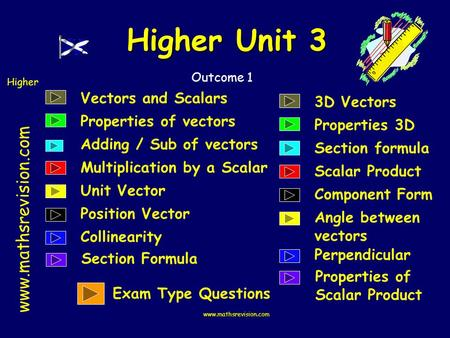Higher Unit 3 Vectors and Scalars 3D Vectors Properties of vectors