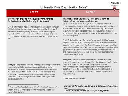 University Data Classification Table* Level 5Level 4 Information that would cause severe harm to individuals or the University if disclosed. Level 5 information.