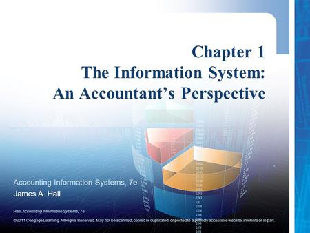 Hall, Accounting Information Systems, 7e ©2011 Cengage Learning. All Rights Reserved. May not be scanned, copied or duplicated, or posted to a publicly.