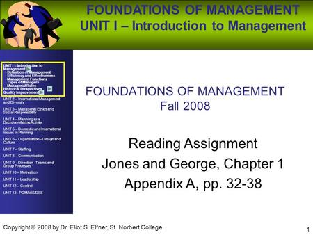 UNIT I – Introduction to Management - Definition of Management - Efficiency and Effectiveness - Management Functions - Types of Managers - Managerial Roles.