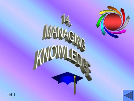 14.1. 14.2 LEARNING OBJECTIVES EXPLAIN ORGANIZATIONAL KNOWLEDGE MANAGEMENTEXPLAIN ORGANIZATIONAL KNOWLEDGE MANAGEMENT DESCRIBE USEFUL APPLICATIONS FOR.
