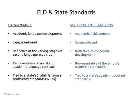 ELD STANDARDS Academic language development Language-based Reflective of the varying stages of second language acquisition Representative of social and.