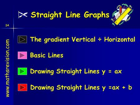 Straight Line Graphs The gradient Vertical ÷ Horizontal Basic Lines