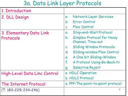 1 3a. Data Link Layer Protocols 1. Introduction 2. DLL Design a.Network Layer Services b.Error Control c.Flow Control 3. Elementary Data Link Protocols.