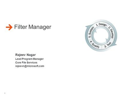 1 Filter Manager Rajeev Nagar Lead Program Manager Core File Services