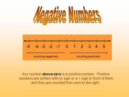 012345-2-3-4-5 counting negativelycounting positively Any number above zero is a positive number. Positive numbers are written with no sign or a + sign.