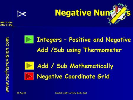 MNU 2-04a MNU 3-04a 25-Aug-14Created by Mr. Lafferty Maths Dept Negative Numbers Integers – Positive and Negative Add /Sub using Thermometer www.mathsrevision.com.