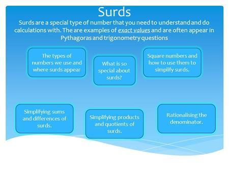 Surds Surds are a special type of number that you need to understand and do calculations with. The are examples of exact values and are often appear in.