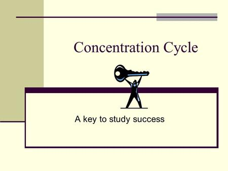 Concentration Cycle A key to study success. Learning Pyramid Teach Others/Immediate Use of Learning Practice by Doing Discussion Group Demonstration Audio/Visual.
