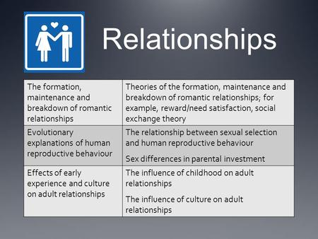 Relationships The formation, maintenance and breakdown of romantic relationships Theories of the formation, maintenance and breakdown of romantic relationships;
