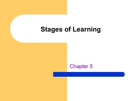 Stages of Learning Chapter 5. Fitts and Posner's Three Stage Model COGNITIVE STAGEASSOCIATIVE STAGE AUTONOMOUS STAGE Development of basic movement pattern.