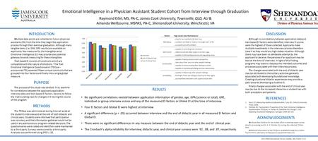 I NTRODUCTION Multiple data points are collected on future physician assistants (PA) from the time they begin the application process through their eventual.