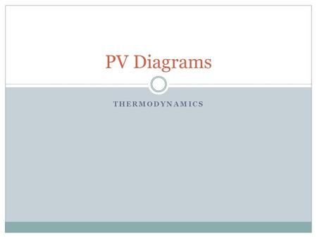 PV Diagrams THERMODYNAMICS.