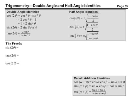 Trigonometry—Double-Angle and Half-Angle Identities Double-Angle IdentitiesHalf-Angle Identities cos (2  ) = cos 2  – sin 2  = 2 cos 2  – 1 = 1 – 2.