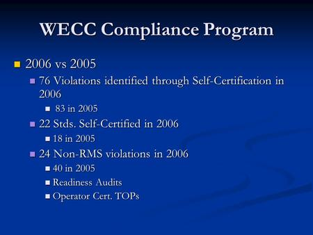 WECC Compliance Program 2006 vs 2005 2006 vs 2005 76 Violations identified through Self-Certification in 2006 76 Violations identified through Self-Certification.