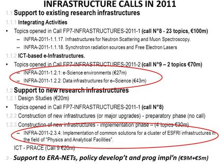 INFRASTRUCTURE CALLS IN 2011 1.1 Support to existing research infrastructures 1.1.1 Integrating Activities Topics opened in Call FP7-INFRASTRUCTURES-2011-1.