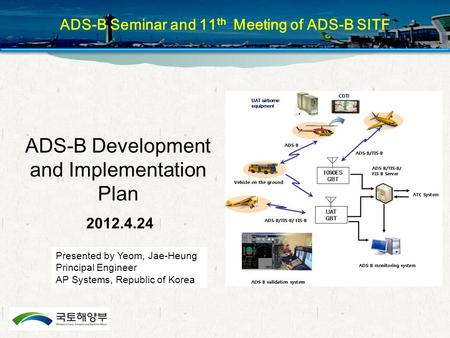 2012.4.24 ADS-B Development and Implementation Plan ADS-B Seminar and 11 th Meeting of ADS-B SITF Presented by Yeom, Jae-Heung Principal Engineer AP Systems,