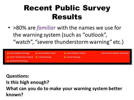 "Recent Public Survey Results >80% are familiar with the names we use for the warning system (such as ""outlook"", ""watch"", ""severe thunderstorm warning"""