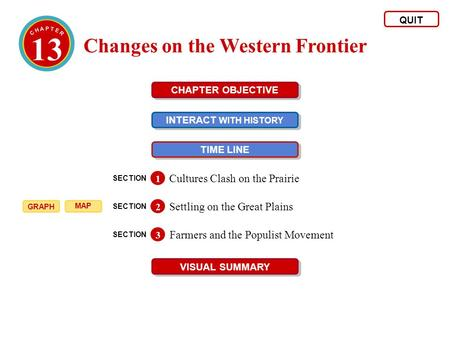 13 Changes on the Western Frontier QUIT CHAPTER OBJECTIVE INTERACT WITH HISTORY INTERACT WITH HISTORY TIME LINE VISUAL SUMMARY SECTION Cultures Clash on.