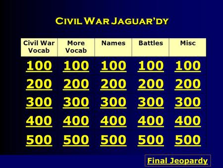 Civil War Jaguar'dy Civil War Vocab More Vocab NamesBattlesMisc 100 200 300 400 500 100100100100 200200200200 300300300300 400400400400 500500500500 Final.