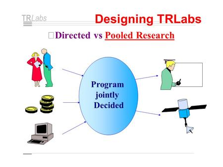TR Labs Designing TRLabs • Directed vs Pooled Research Program jointly Decided.