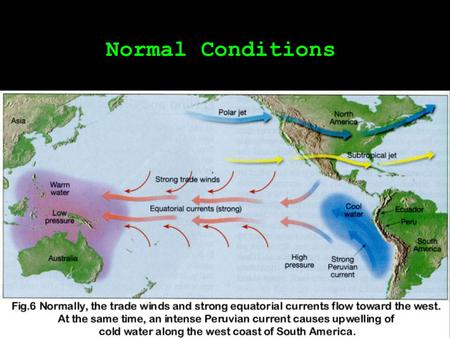 Normal Conditions. The Walker Circulation El Niño Conditions.