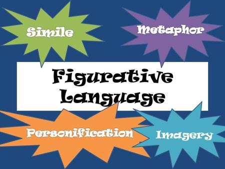 Figurative Language Imagery. Figurative Language Writing that is not meant to be taken literally Used to state ideas in vivid and imaginative ways.