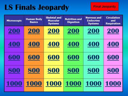 LS Finals Jeopardy Microscopic Human Body Basics Skeletal and Muscular Systems Nutrition and Digestion Nervous and Endocrine Systems Circulation and Respiration.